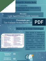 Luis Molina MP1866012016 aplicacion de la Matriz de la Gran Estrategia