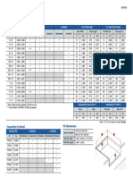 Dock-Model-Chart