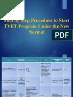 6. Procedure to Start TVET Program under the New Normal (Dir. Lenny Carreon).pptx