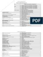 Tableau Correspondance PCN SCF