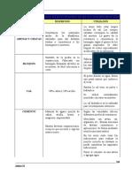 06.Materiales utilizados para la contrucción