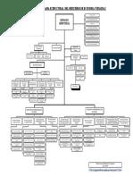 Organigrama_MEF.pdf