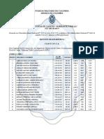 Certificación Antigüedades 2020-2.pdf