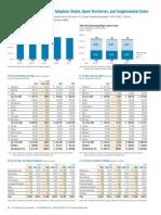 McGraw-HillInvestorFactBook_pg26-27.pdf