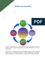 El proceso administrativo y sus componentes