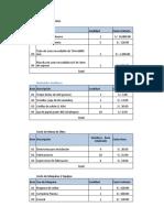 COSTOS DE IMPLEMENTACION y BENEFICIO.xlsx