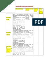 Formato hoja de diseño y evaluacion de proyectos (Empatia)
