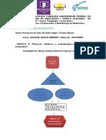 tarefa do MÓDULO III Recursos didáticos e metodológicos da ciência da matemática
