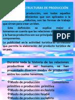 modelos de estructura de produccion