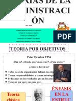 PRESENTACIÓN TEORIAS