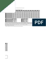 Forward Rates  - July 30 2020
