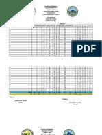 test periodic test result - grade 3