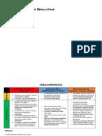 Tarea 7_TABLA COMPARATIVA (1) - copia