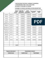 Price Escalation Request - Drainage Construction Work