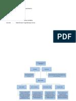 Mapa conceptual auditoria de sistemas.docx