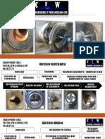 01 - Presentación CFW Ingeniería y Mecanizado SPA 2020 2