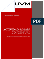 Actividad 6 - Mapa conceptual