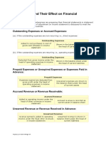 Adjustments and Their Effect on Financial Statements