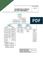 ORGANIGRAMA PARA UNA EMPRESA DE CONSTRUCION EN TRANSFORMADORES ELECTRICO