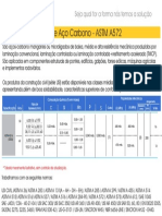 astm-a572
