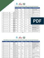 English-Updated-Loan-Centers-IFL.pdf