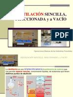 PRACTICA Destilación