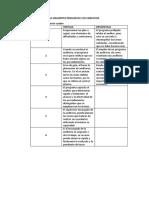 RAICO CHILON LISSET GIANINA.pdf
