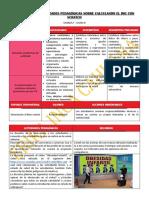 1.- Propuesta pedagógica de actividades