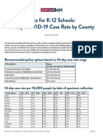 14-day COVID-19 Case Rate by County