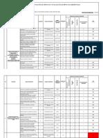 F-GSS-022_V7-Matrices-de-Identificación-de-Aspectos-Ambientales