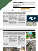 CRITERIOS PARA RVISION DE EQUIPAMIENTO URBANO (2)