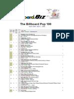 __04.01.2006 The Billboard Pop 100