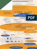 2020-07-23 Infografia CODHES VF