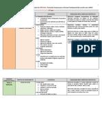 quadro_BNCC_Ciências sugestões de conteúdos.pdf