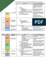 quadro_BNCC_Geografia sugestões de conteúdos.pdf