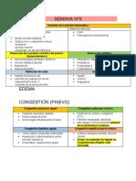 PATOLOGIA SEMANA 9 Y 10  RESUMEN.docx
