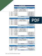 tabla-de-valorizacion.pdf