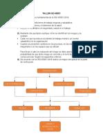 3.TALLER ISO 45001