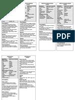 recetas 2.pdf