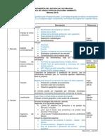 Componentes EstFactibilidad TG.pdf