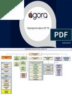 Organigrama  AGORA TIC 2020