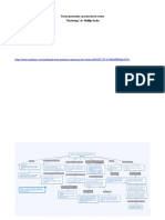 Ventas personales y promoción de ventas - Actividad Mapa Conceptual