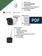 CAMARAS_2020.pdf