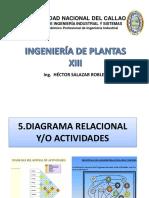 Define y clasifica la disposición de la planta  2