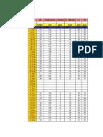 Tabel 4.6 Data Analisa Air Pada Water Treatment Plant II