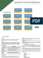 4.2 PPT PROCEDIMIENTO PARTES INTERESADAS B.pdf