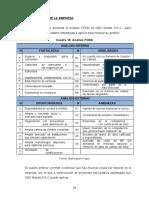 4.1 FODA ISO 9001 EMPRESA OC METALS