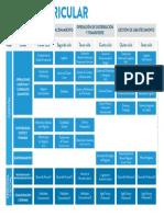 Plan de Estudios gesion logistica.pdf