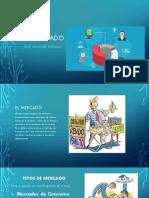 El mercado y sus tipos.pdf