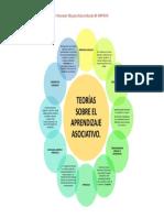 Actividad 3-Tarea - Aprendizaje asociativo (1).pdf